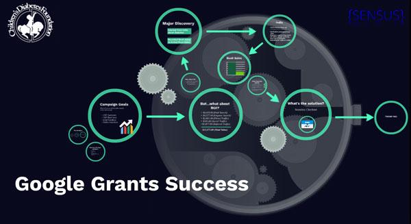 Google Grants Case Study